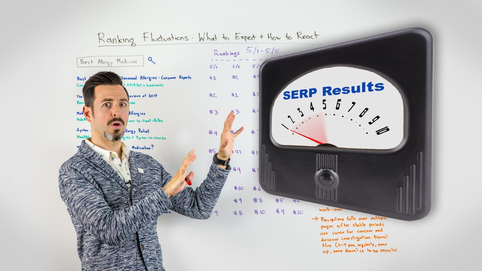Ranking Fluctuations: What to Expect + How to React – Whiteboard Friday