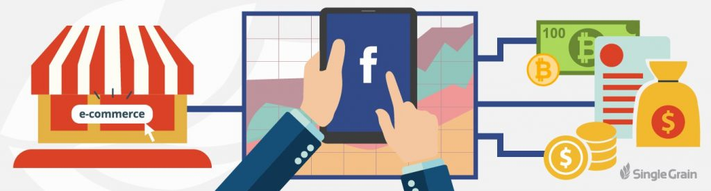 SG How E commerce Companies Can Boost Sales Through Facebook Ads