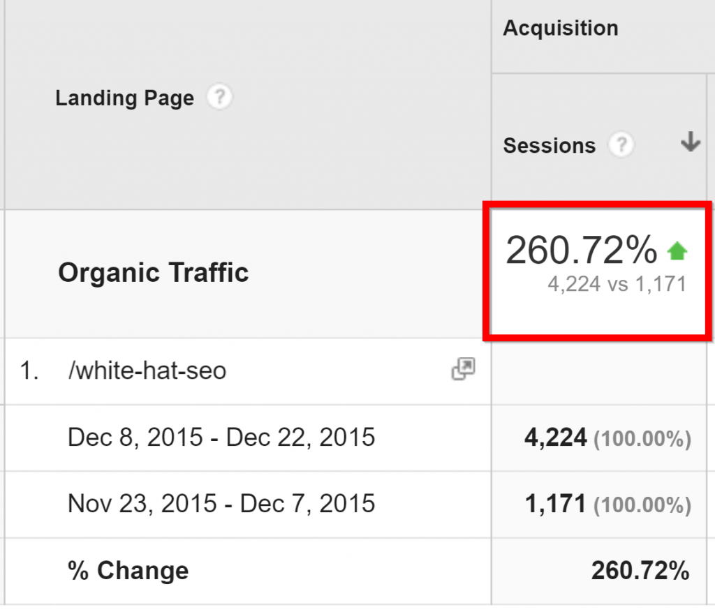 organic traffic increase in google analytics 1