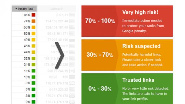 penalty risk1