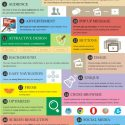 26 essential features to note before you develop a website [Infographic]
