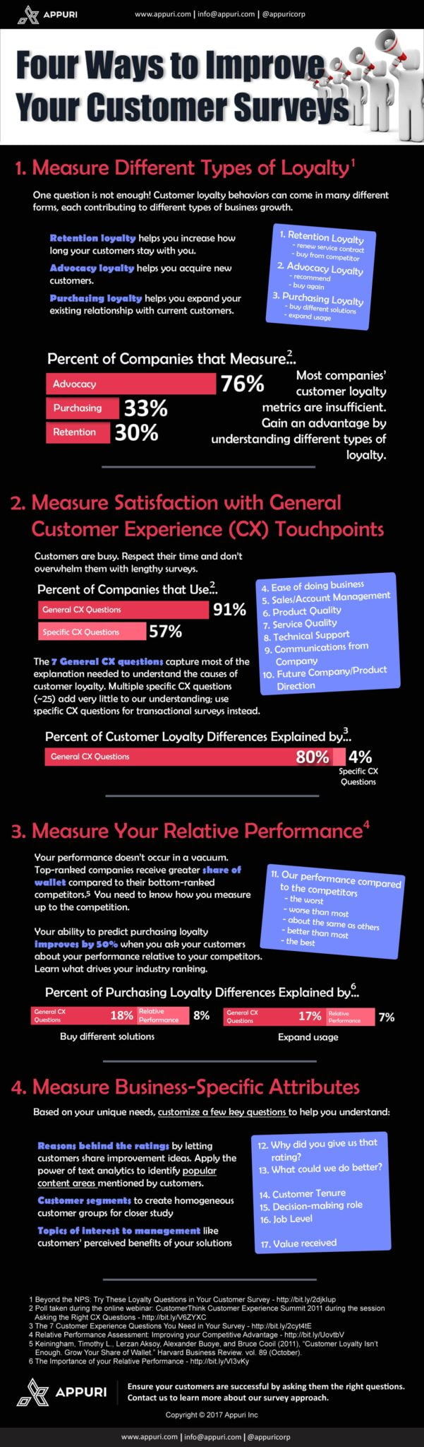 How to improve your customer surveys [Infographic]