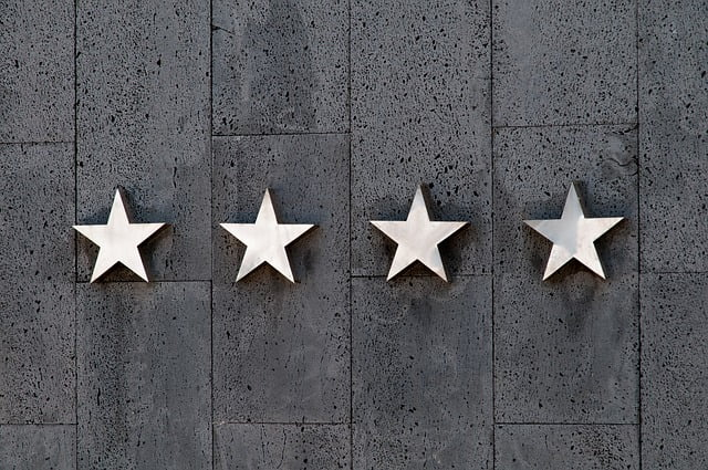 Tips to Capture Customer Reviews After Each Sale