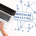 Should You Pay for Social Influencers? The Pros and Cons of Paid Promotions