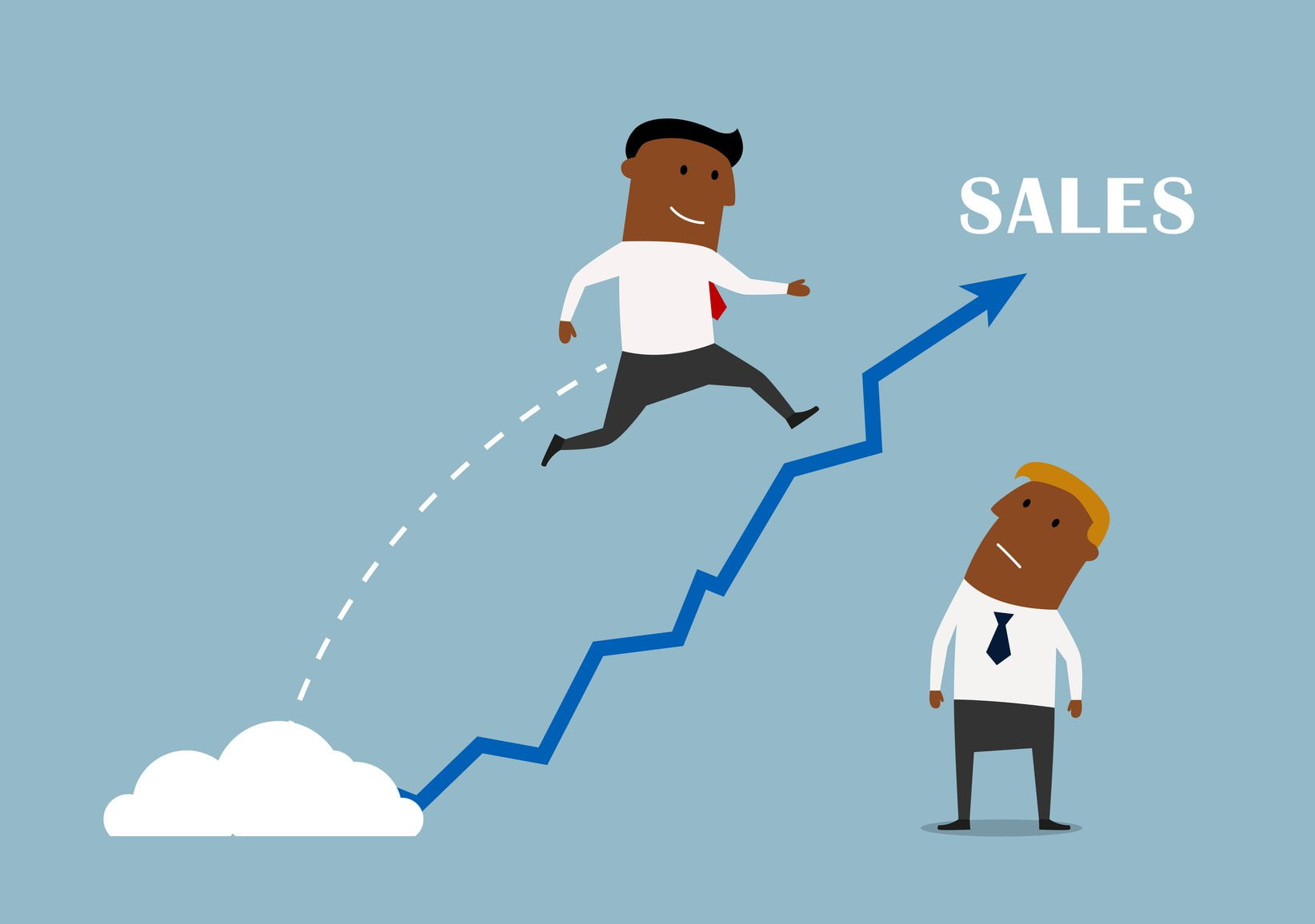Is Selling Really as Easy as 1-2-3? Understanding the Three Stages of Selling