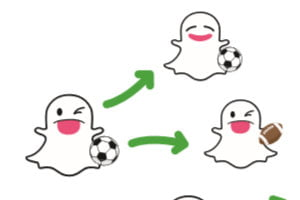A Comprehensive Snapchat Ad Targeting Guide