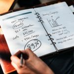 [Infographic] How to Build a Successful Sales Funnel