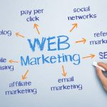 5 Web Marketing Strategies for Your Business