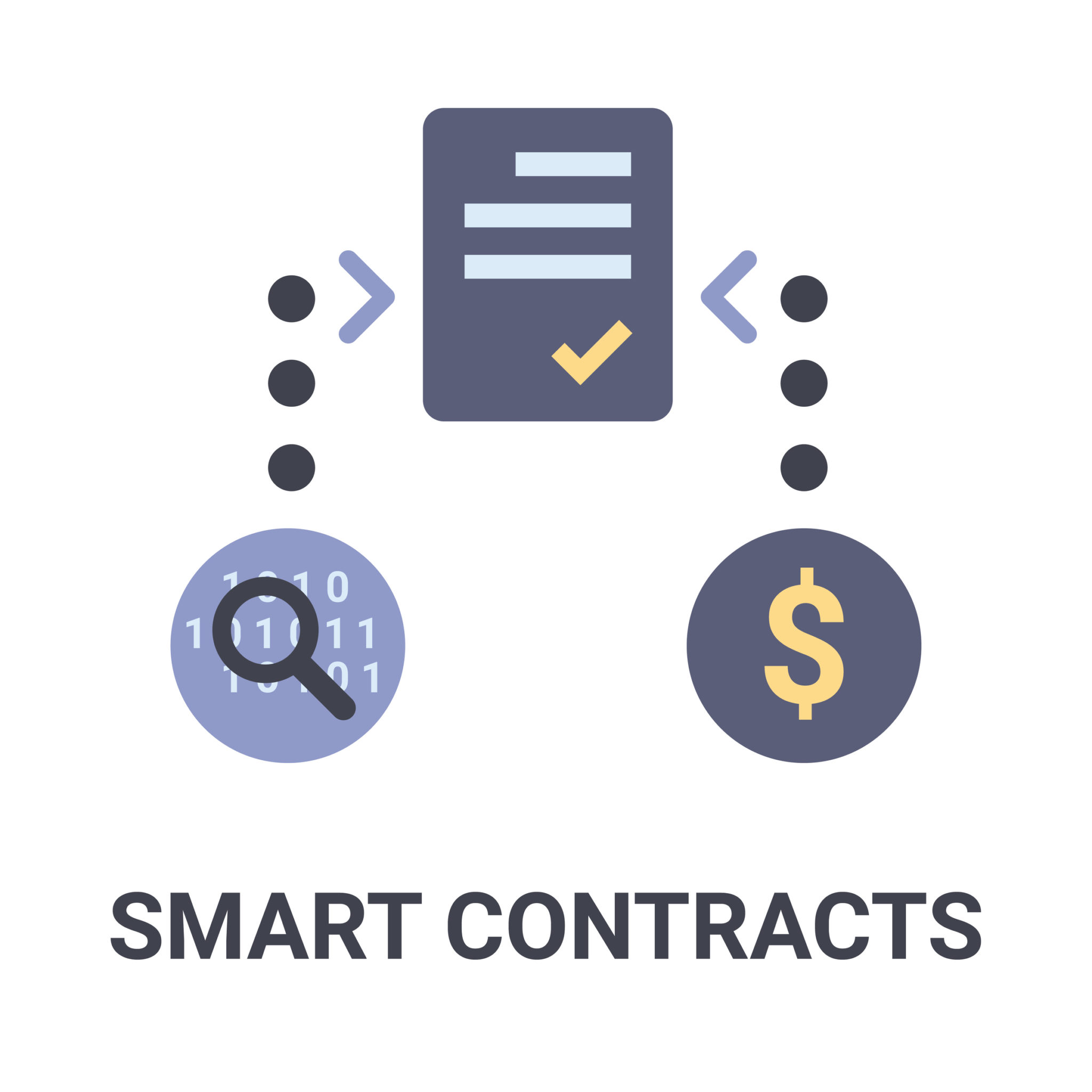 The future of smart contracts