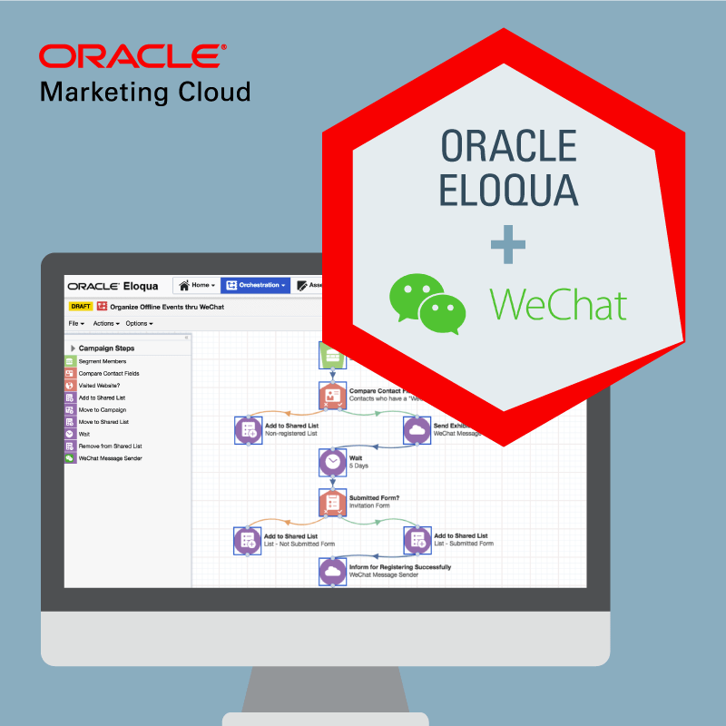Expand your Audience with Oracle Eloqua and WeChat
