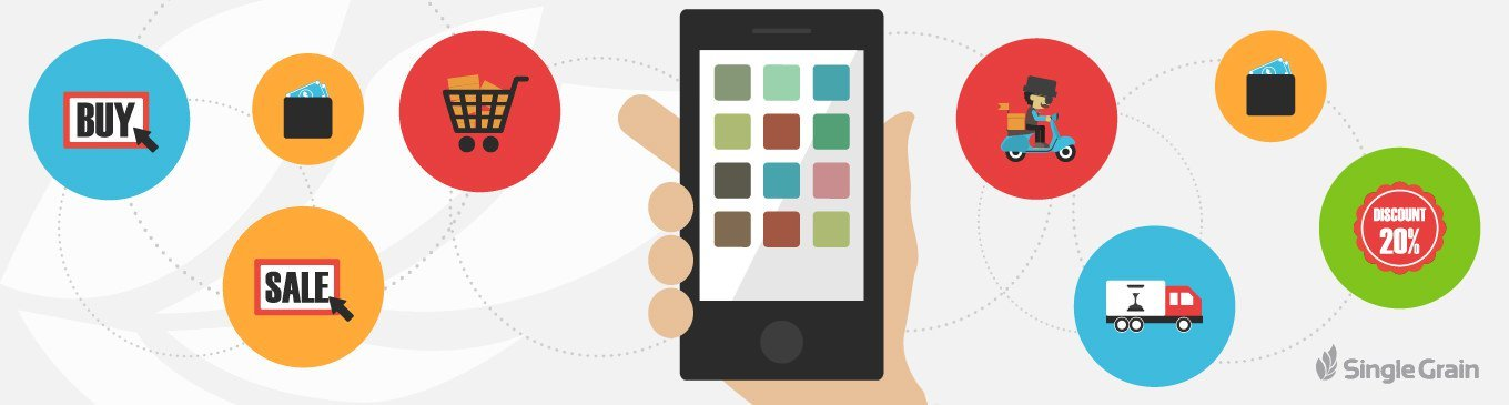 Marketer's Guide to Mobile App Advertising