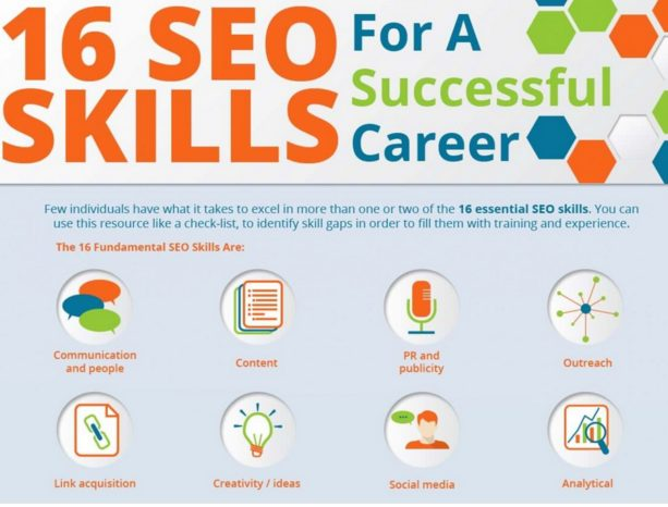 16 key skills for a career in SEO [Infographic]