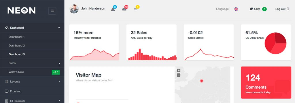 Top 25 All-Time Best-Selling Admin/Dashboard Website