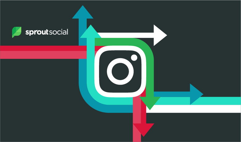 How to Repost Instagram Content With Sprout Social