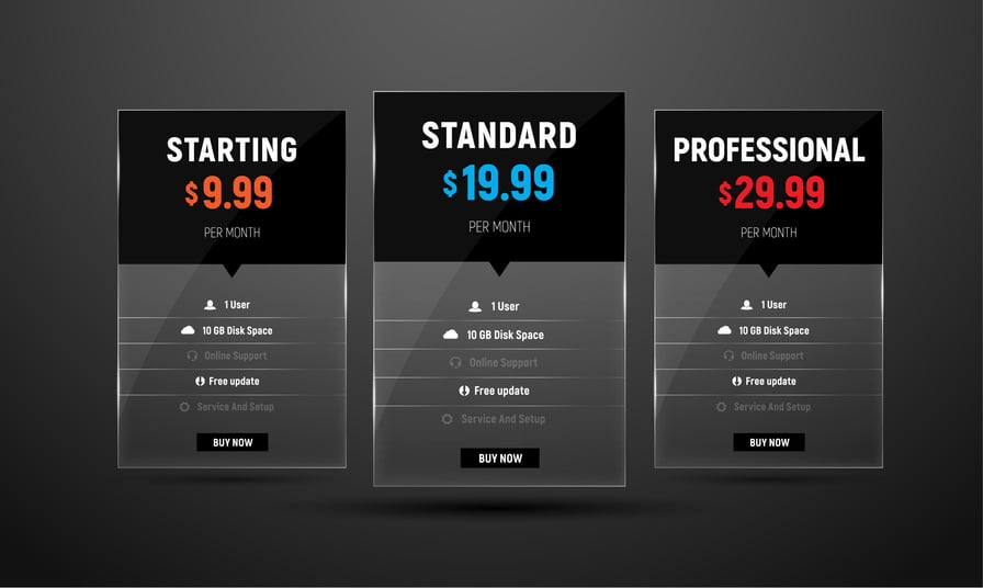 Pricing: How the Right Price Brings the Best Results