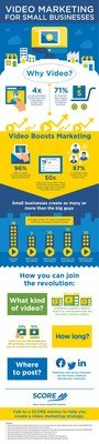 SCORE Infographic: Video Marketing for Small Businesses