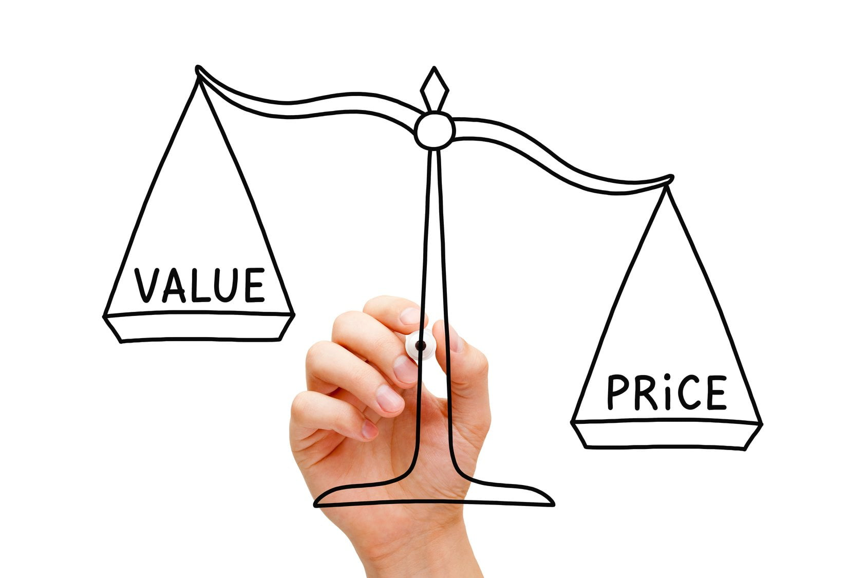 How to Sell Value Over Price: The Secret to Successful Value-Based Selling