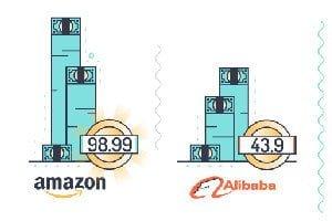 Amazon vs  Alibaba: A Comparison of E-Commerce Competitors