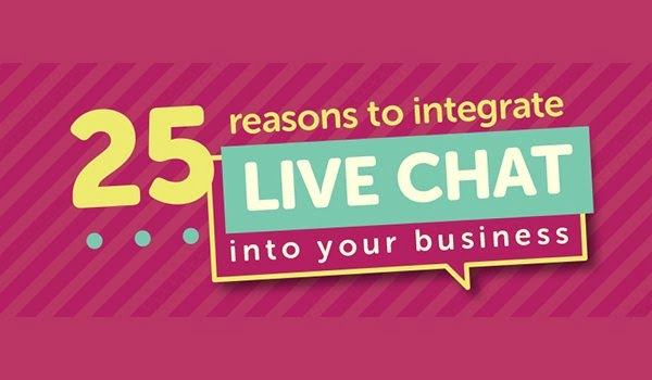 25 Reasons to Integrate Live Chat into Your Business Website [Infographic]