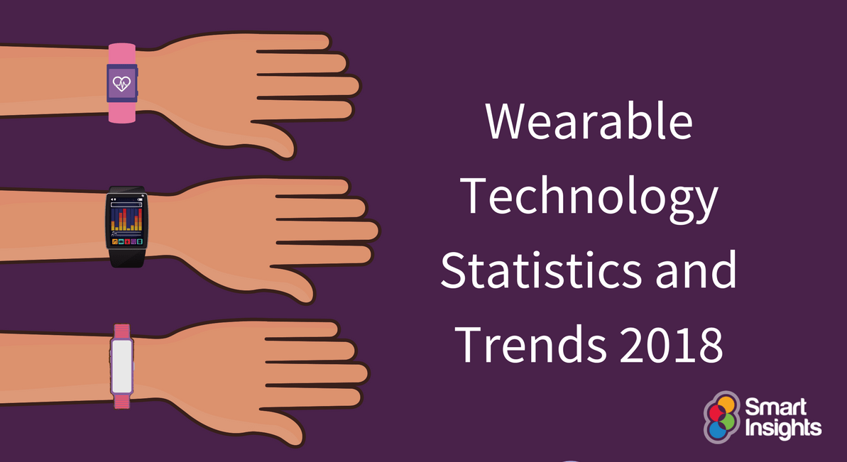 Wearable Technology statistics and trends 2018