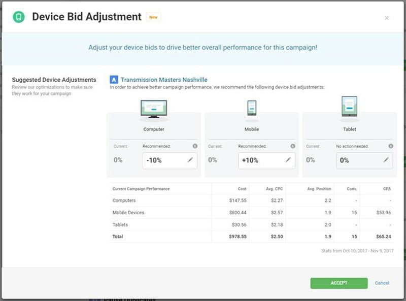 New 20-Minute Work Week Alert: Device Bid Adjustments