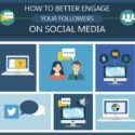How to Better Engage Your Followers on Social Media [Infographic]