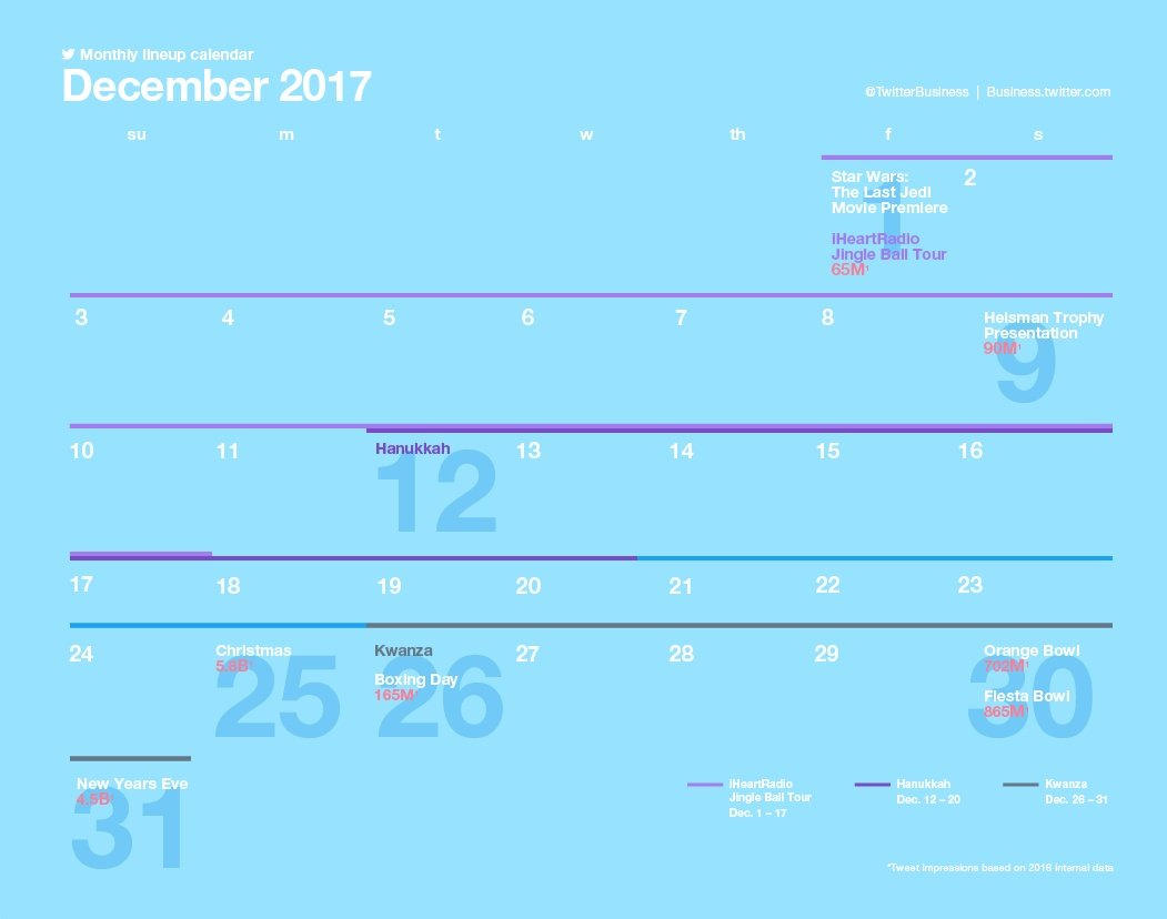 Twitter Releases Major Events Calendar for December to Help with Strategic Planning