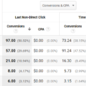 Google Marketing Attribution (Finally!) Explained