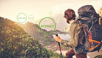 Align Your Content Marketing with the Buyer's Journey