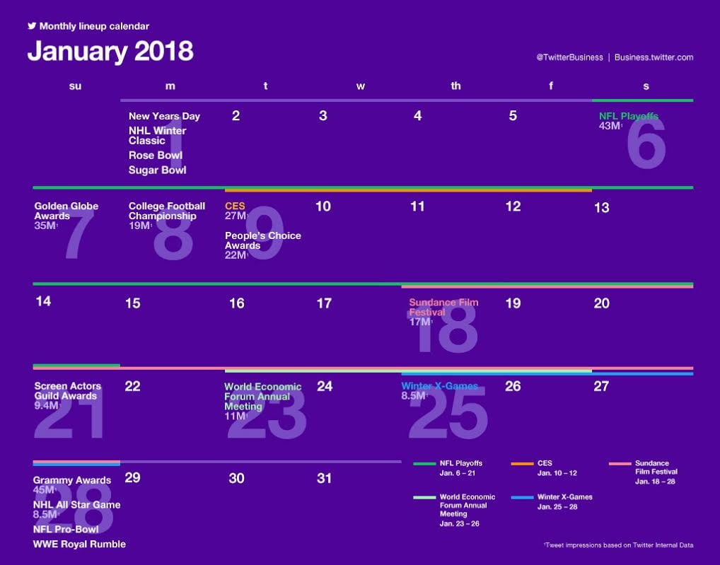 Twitter Releases Major Events Calendar for January to Help with Strategic Planning