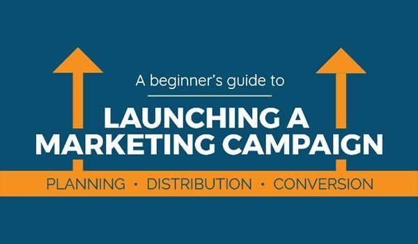 A Beginner's Guide to Launching a Successful Marketing Campaign [Infographic]