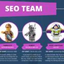 Marketing team job roles to optimize productivity