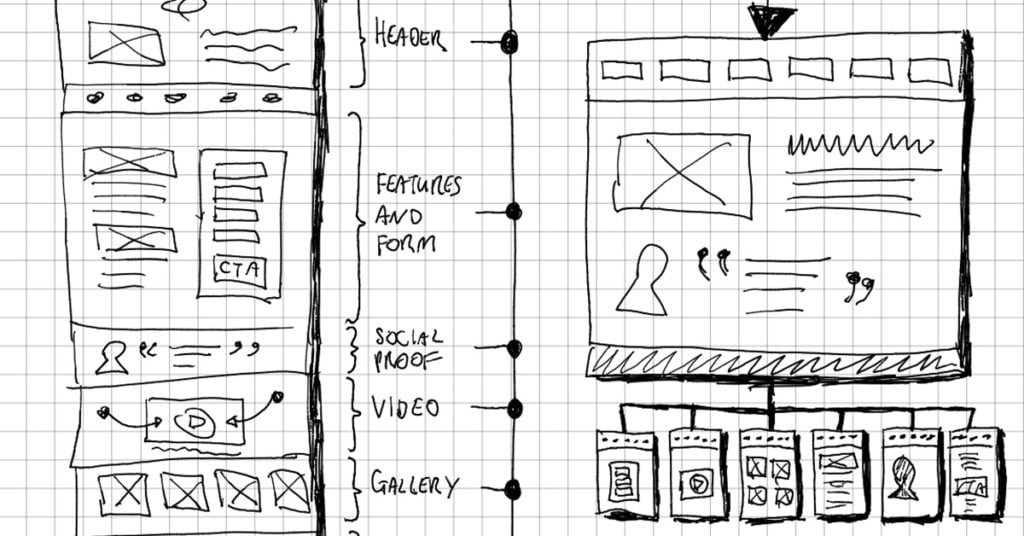 How to Turn a Long Landing Page Into a Microsite | Good To SEO