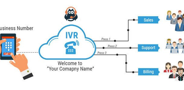 IVR/ QUEUE/ Conference/ Extension for your business (Hosted PBX - managed by us)