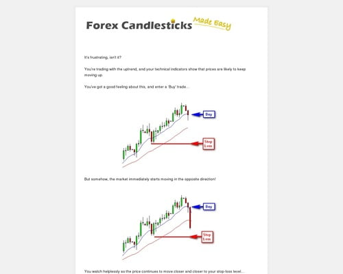 Forex Candlesticks Made Easy! — Trading with Price Action