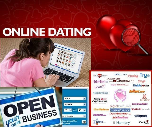 Social Dating Website Match Clone membership online network date site Make money