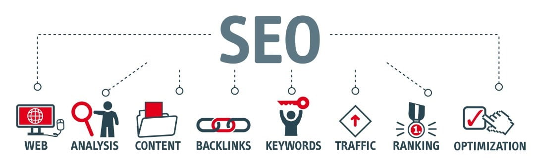 How to Optimize for Marriott SEO – Hotel-Online