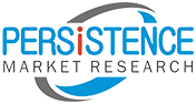 Marketing Software and Solution Market Sustains Competitiveness by Adoption of Technological Innovations – Wolf Mirror