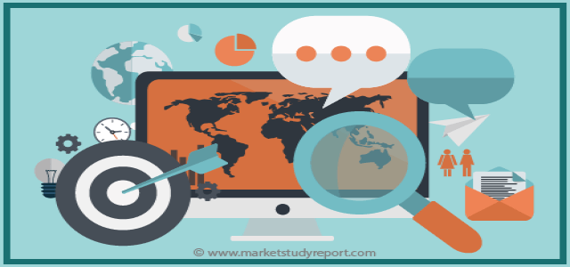 Unexpected Growth Seen in Innovation Management Software Market from 2019 to 2024