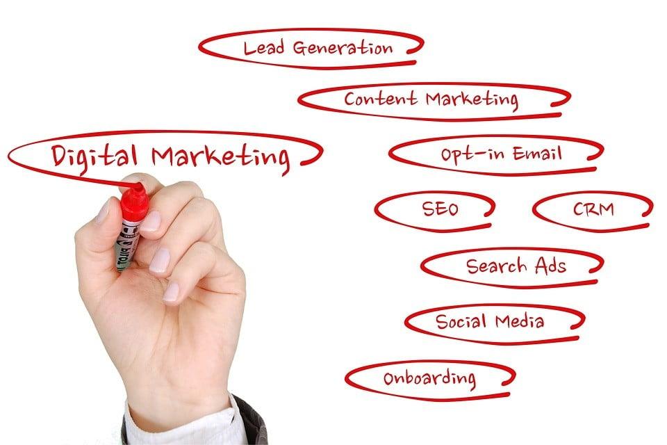 7 effective digital marketing strategies for startup entrepreneurs