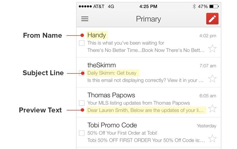Email Optimization and ROI: How to Get the Most From Every Email You Send : MarketingProfs Article