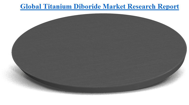Global Titanium Diboride Market Research Report
