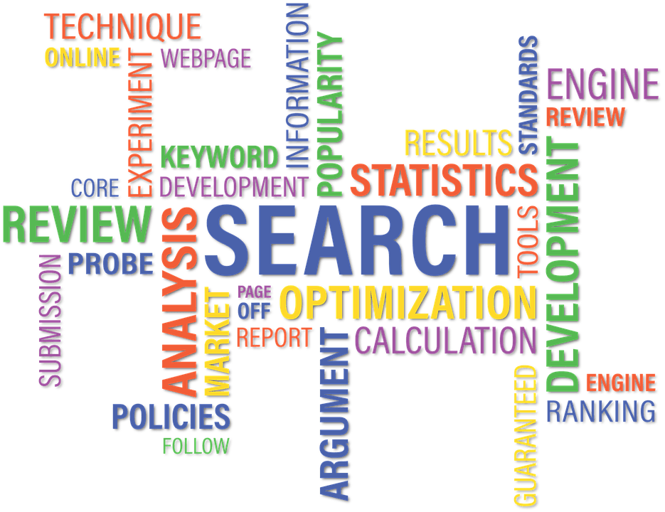 Keyword Research Explained
