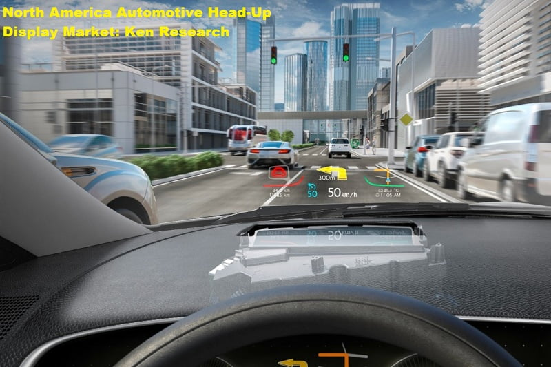North America Automotive Head-Up Display Market Research Report, Industry Research Report