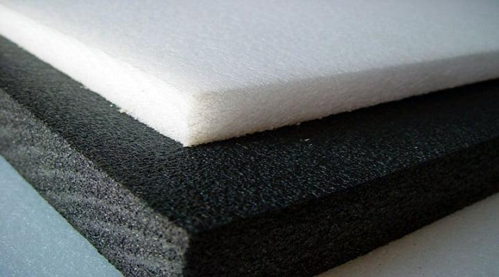 Global Polyethylene foam(PE) Market