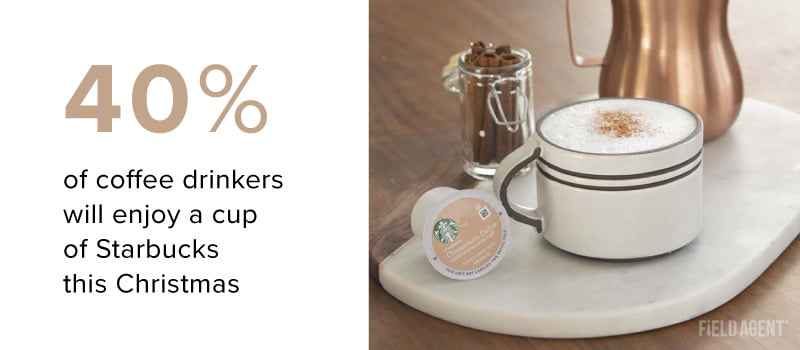 Starbucks Coffee Drinkers