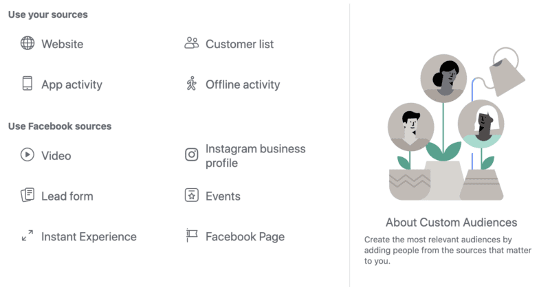 A Crash Course in Custom Audiences for Your Social Media Ads