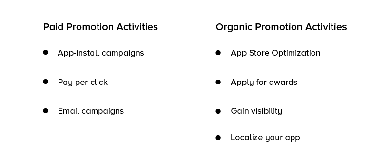 apps paid promotion vs organic promotion activities