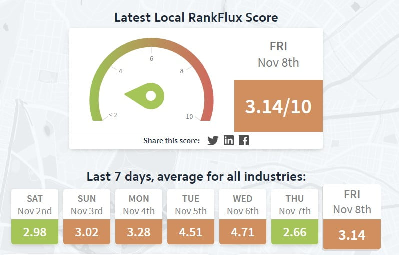 Are We Experiencing a Local Algorithm Update? [Local RankFlux Data - November 2019]