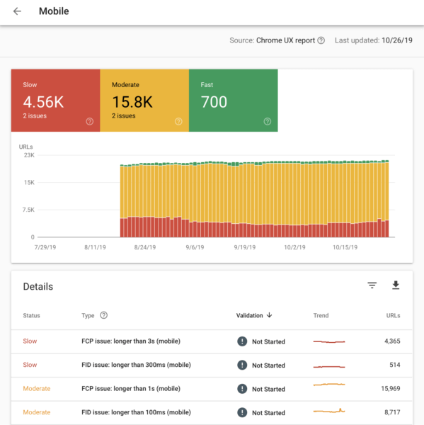 Google Search Console begins rolling out Speed report